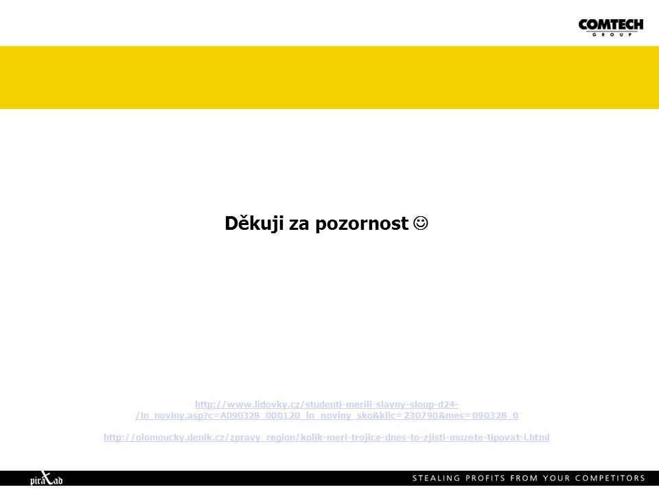 Děkuji za pozornost http://www.lidovky.cz/studenti-merili-slavny-sloup-d24- /ln_noviny.asp?c=A090328_000120_ln_noviny_sko&klic=230790&mes=090328_0 http://olomoucky.denik.cz/zpravy_region/kolik-meri-trojice-dnes-to-zjisti-muzete-tipovat-i.html