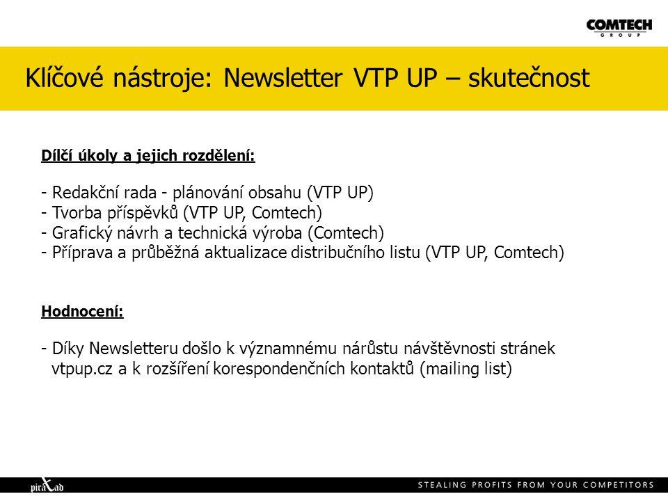 Klíčové nástroje: Newsletter VTP UP – skutečnost Dílčí úkoly a jejich rozdělení: - Redakční rada - plánování obsahu (VTP UP) - Tvorba příspěvků (VTP UP, Comtech) - Grafický návrh a technická výroba (Comtech) - Příprava a průběžná aktualizace distribučního listu (VTP UP, Comtech) Hodnocení: - Díky Newsletteru došlo k významnému nárůstu návštěvnosti stránek vtpup.cz a k rozšíření korespondenčních kontaktů (mailing list)