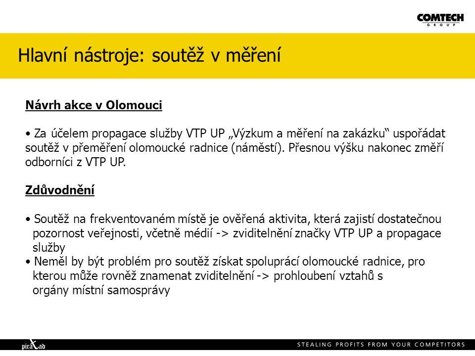 """Hlavní nástroje: soutěž v měření Návrh akce v Olomouci Za účelem propagace služby VTP UP """"Výzkum a měření na zakázku uspořádat soutěž v přeměření olomoucké radnice (náměstí)."""