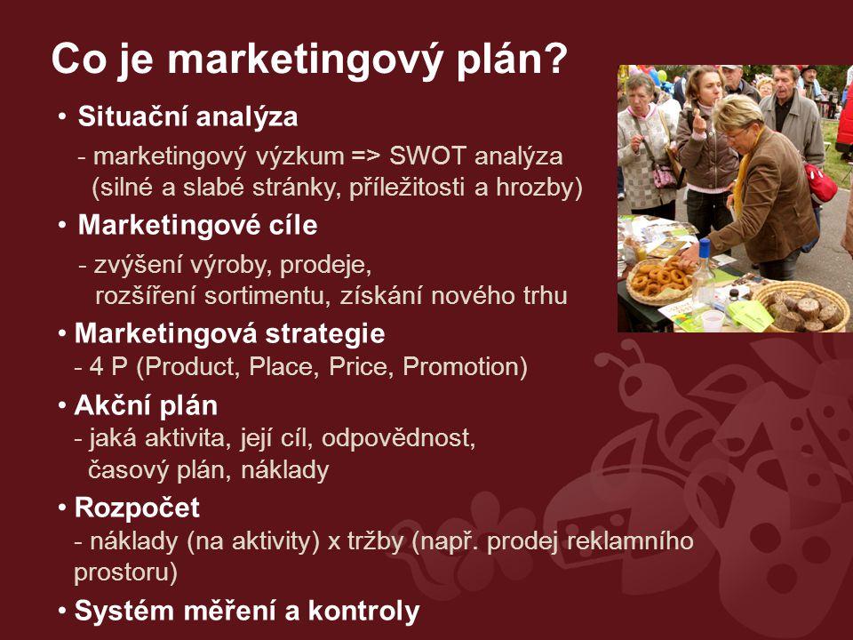 Co je marketingový plán.