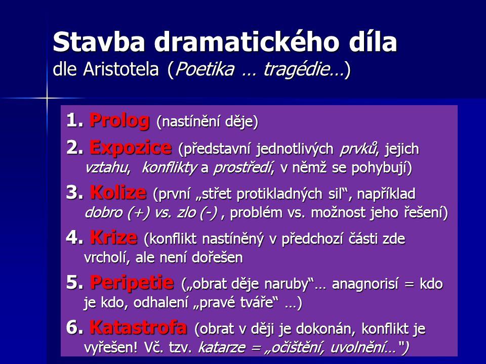 Stavba dramatického díla dle Aristotela (Poetika … tragédie…) 1. Prolog (nastínění děje) 2. Expozice (představní jednotlivých prvků, jejich vztahu, ko