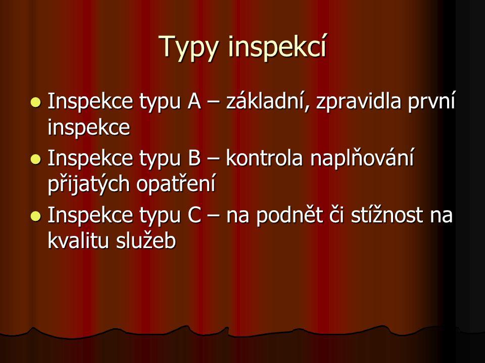 Typy inspekcí Inspekce typu A – základní, zpravidla první inspekce Inspekce typu A – základní, zpravidla první inspekce Inspekce typu B – kontrola nap
