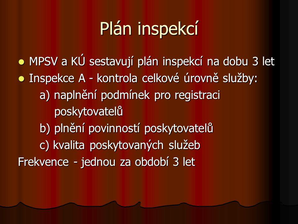 Plán inspekcí MPSV a KÚ sestavují plán inspekcí na dobu 3 let MPSV a KÚ sestavují plán inspekcí na dobu 3 let Inspekce A - kontrola celkové úrovně slu