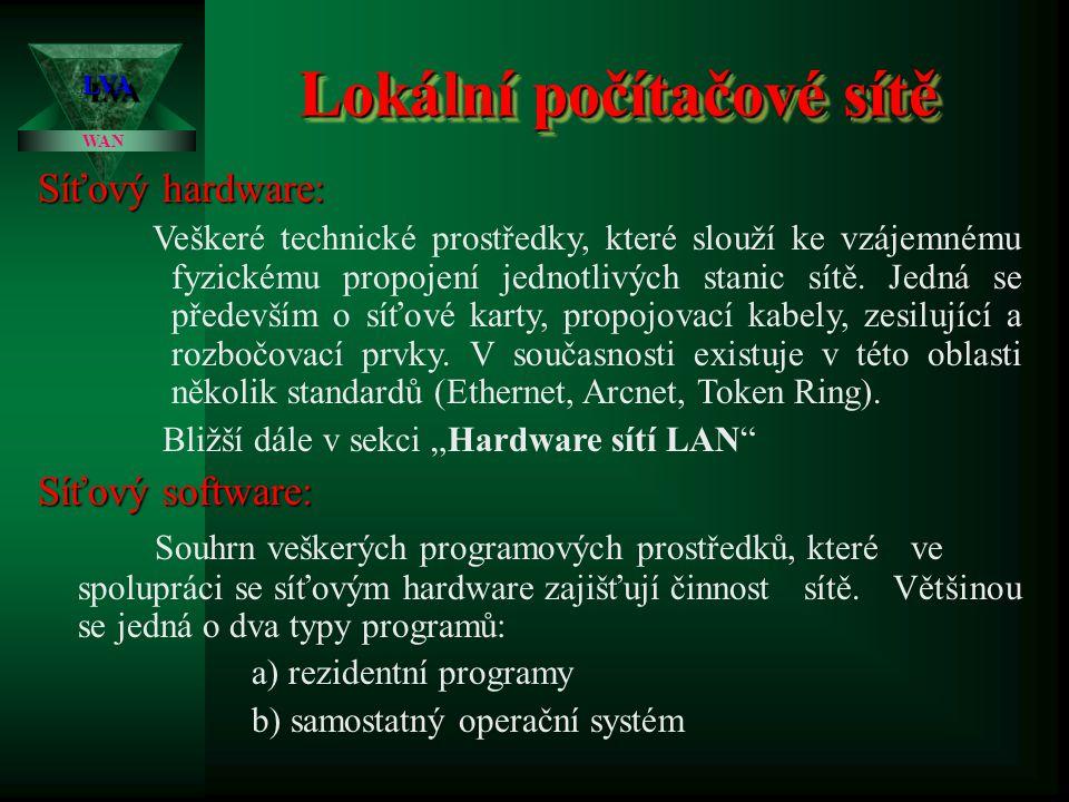 Lokální počítačové sítě LVALVA WAN Stanice sítě: servery (obslužné stanice): stanice, které poskytují některé ze svých prostředků, například disky či