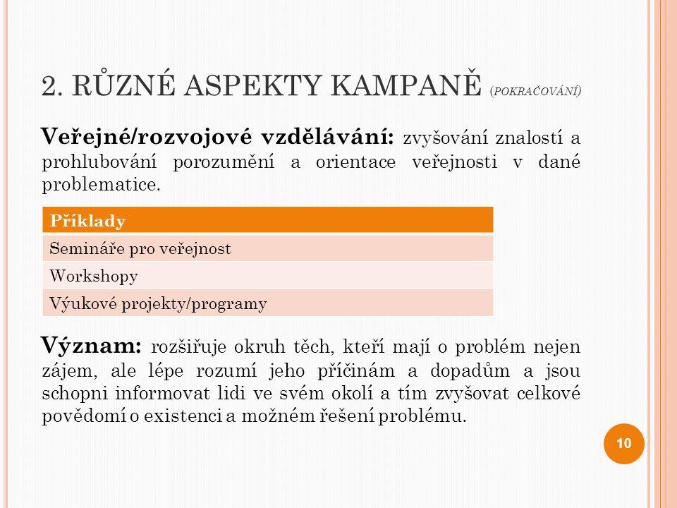 2. RŮZNÉ ASPEKTY KAMPANĚ ( POKRAČOVÁNÍ ) Veřejné/rozvojové vzdělávání: zvyšování znalostí a prohlubování porozumění a orientace veřejnosti v dané prob
