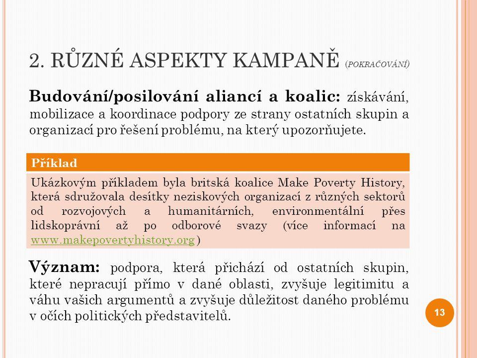 2. RŮZNÉ ASPEKTY KAMPANĚ ( POKRAČOVÁNÍ ) Budování/posilování aliancí a koalic: získávání, mobilizace a koordinace podpory ze strany ostatních skupin a