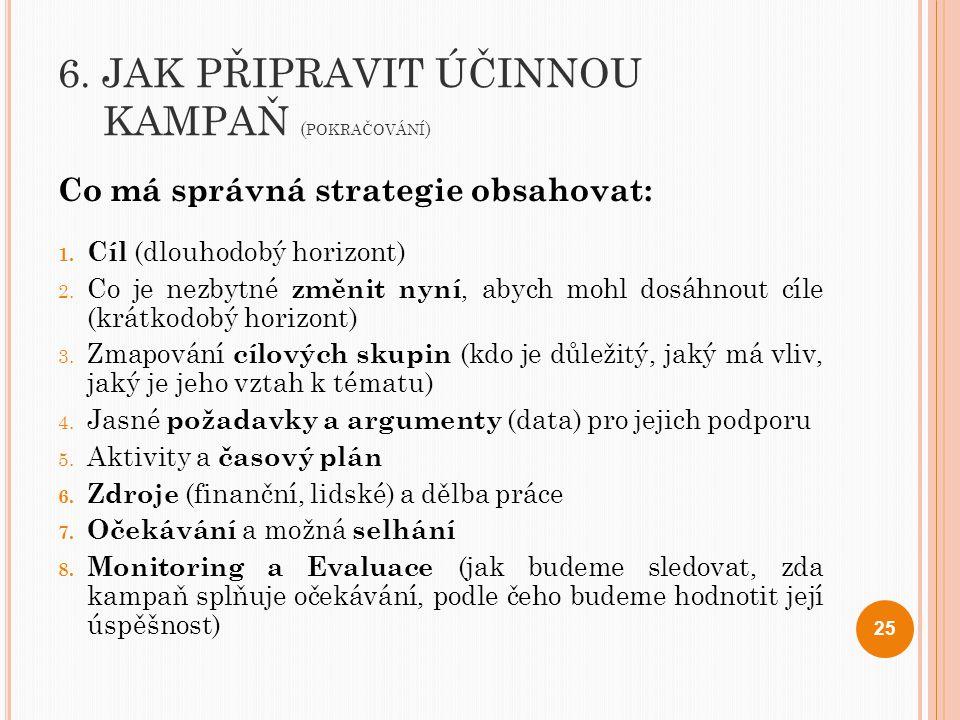 6. JAK PŘIPRAVIT ÚČINNOU KAMPAŇ ( POKRAČOVÁNÍ ) Co má správná strategie obsahovat: 1. Cíl (dlouhodobý horizont) 2. Co je nezbytné změnit nyní, abych m