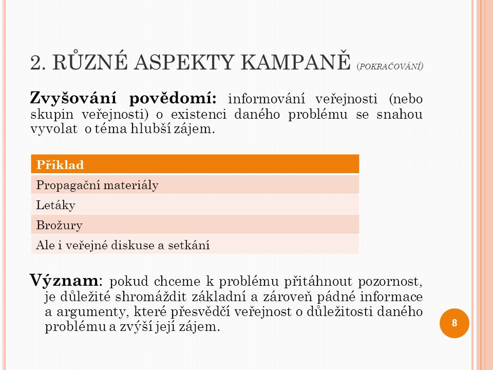 2. RŮZNÉ ASPEKTY KAMPANĚ ( POKRAČOVÁNÍ ) Zvyšování povědomí: informování veřejnosti (nebo skupin veřejnosti) o existenci daného problému se snahou vyv