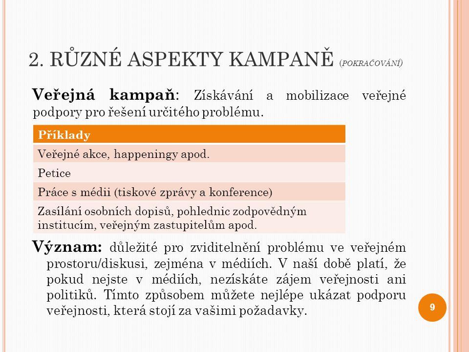2. RŮZNÉ ASPEKTY KAMPANĚ ( POKRAČOVÁNÍ ) Veřejná kampaň : Získávání a mobilizace veřejné podpory pro řešení určitého problému. Význam: důležité pro zv