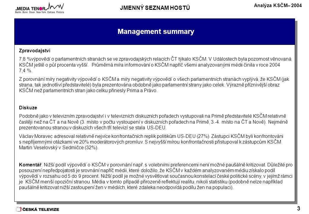Analýza KSČM– 2004 3 Management summary JMENNÝ SEZNAM HOSTŮ Zpravodajství 7,8 %výpovědí o parlamentních stranách se ve zpravodajských relacích ČT týkalo KSČM.