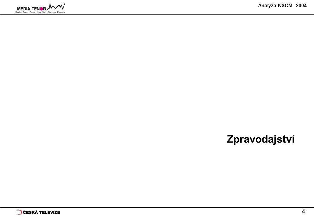 Analýza KSČM– 2004 4 Zpravodajství