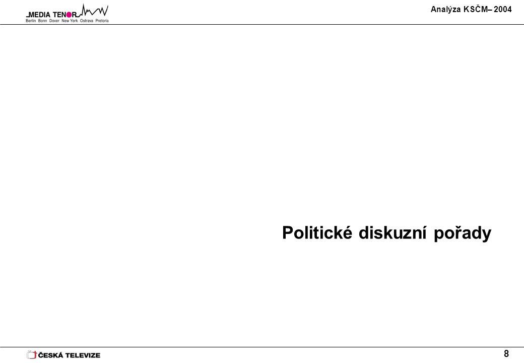 Analýza KSČM– 2004 8 Politické diskuzní pořady