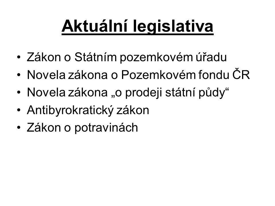 Děkuji za pozornost papez@psp.cz