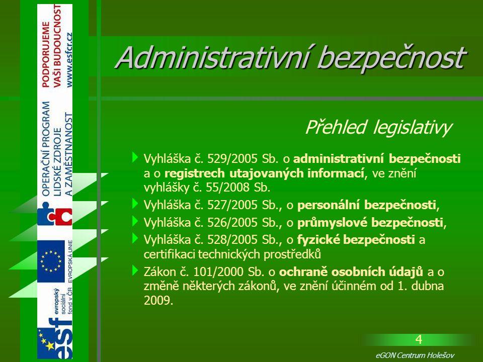 4 eGON Centrum Holešov  Vyhláška č. 529/2005 Sb. o administrativní bezpečnosti a o registrech utajovaných informací, ve znění vyhlášky č. 55/2008 Sb.