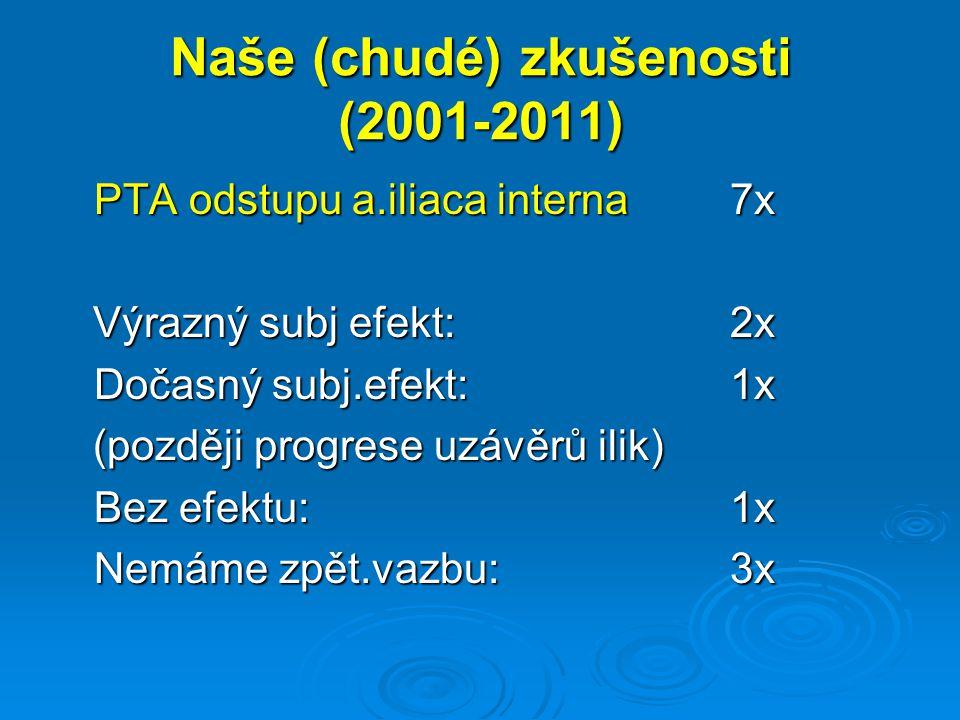 Naše (chudé) zkušenosti (2001-2011) PTA odstupu a.iliaca interna7x Výrazný subj efekt:2x Výrazný subj efekt:2x Dočasný subj.efekt:1x (později progrese uzávěrů ilik) (později progrese uzávěrů ilik) Bez efektu:1x Nemáme zpět.vazbu:3x