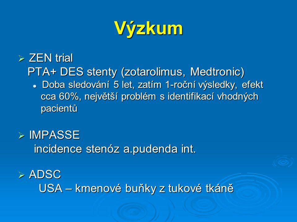 Výzkum  ZEN trial PTA+ DES stenty (zotarolimus, Medtronic) PTA+ DES stenty (zotarolimus, Medtronic) Doba sledování 5 let, zatím 1-roční výsledky, efekt Doba sledování 5 let, zatím 1-roční výsledky, efekt cca 60%, největší problém s identifikací vhodných cca 60%, největší problém s identifikací vhodných pacientů pacientů  IMPASSE incidence stenóz a.pudenda int.