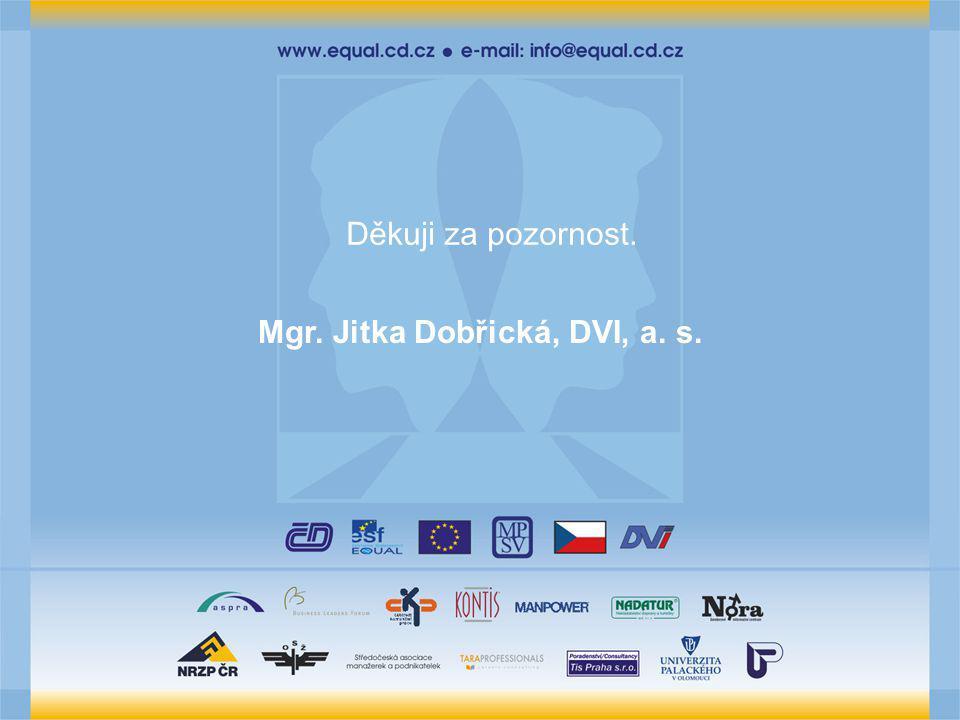 Vzdělávání zaměstnanců v příkladech dobré praxe mezinárodní spolupráce Martina Vexlerová, ASPRA, a.