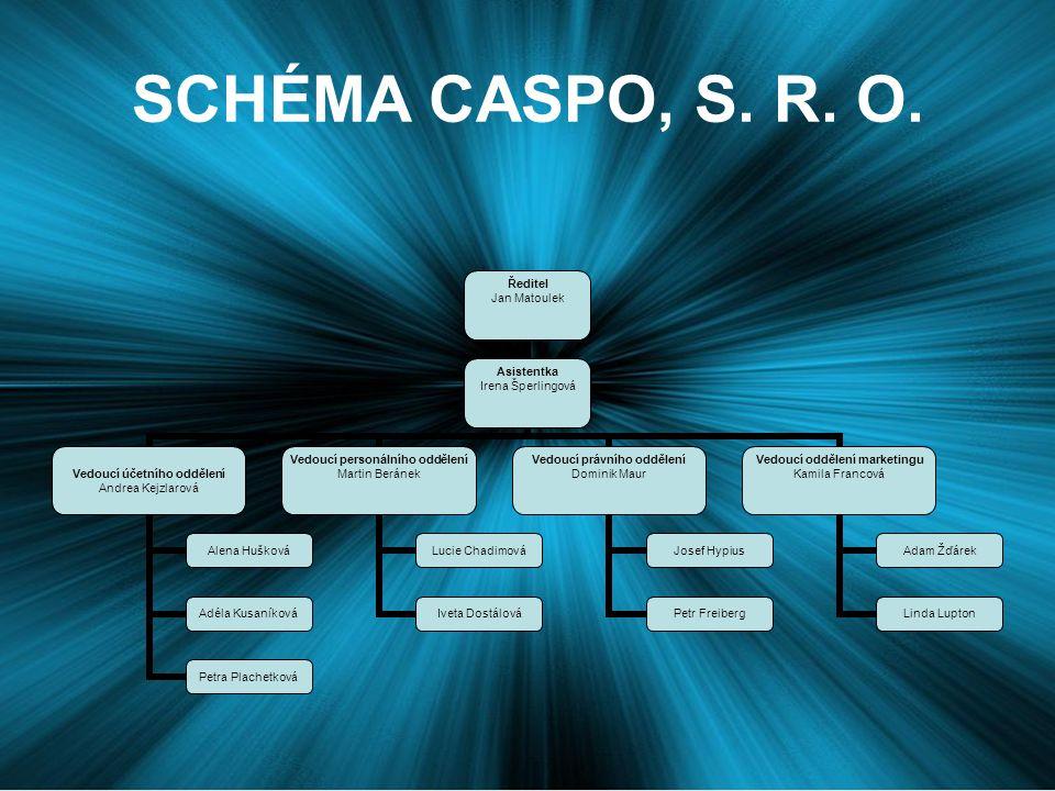 SCHÉMA CASPO, S. R. O.