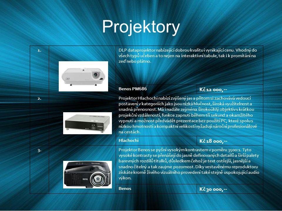 Projektory 1.DLP dataprojektor nabízející dobrou kvalitu i vynikající cenu.
