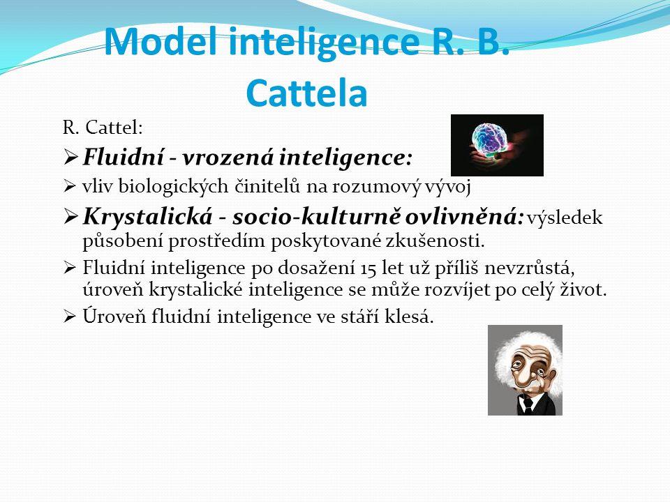 Model inteligence R.B. Cattela R.