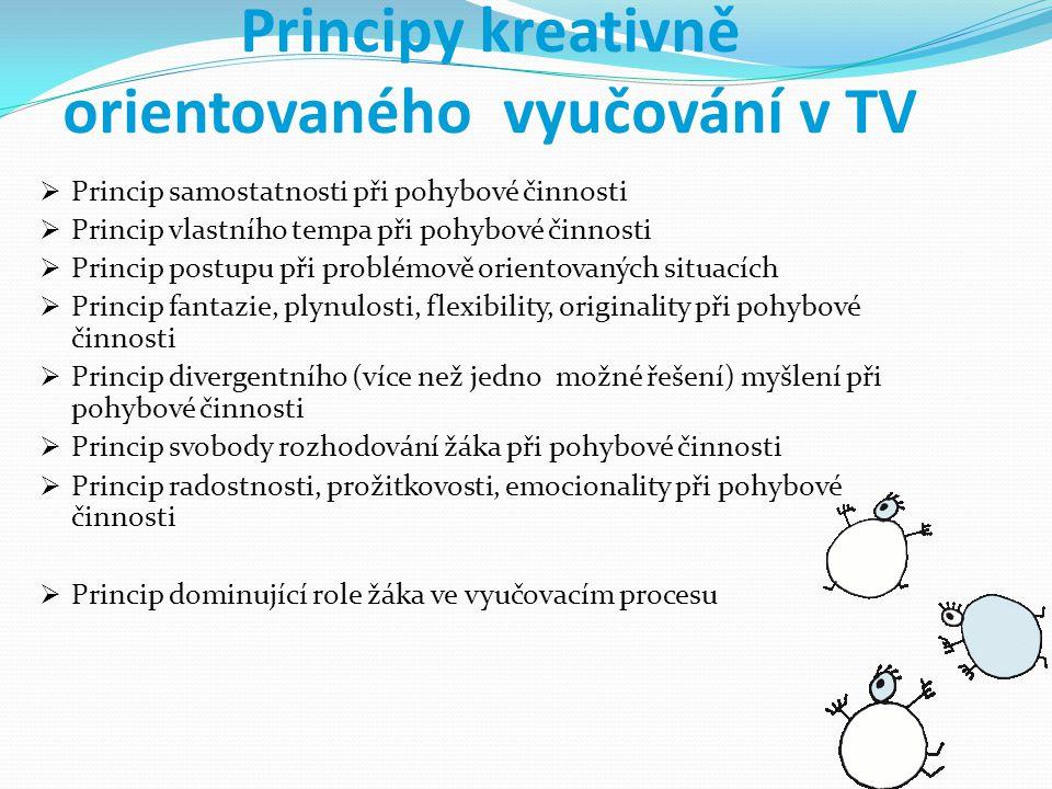 Principy kreativně orientovaného vyučování v TV  Princip samostatnosti při pohybové činnosti  Princip vlastního tempa při pohybové činnosti  Princip postupu při problémově orientovaných situacích  Princip fantazie, plynulosti, flexibility, originality při pohybové činnosti  Princip divergentního (více než jedno možné řešení) myšlení při pohybové činnosti  Princip svobody rozhodování žáka při pohybové činnosti  Princip radostnosti, prožitkovosti, emocionality při pohybové činnosti  Princip dominující role žáka ve vyučovacím procesu