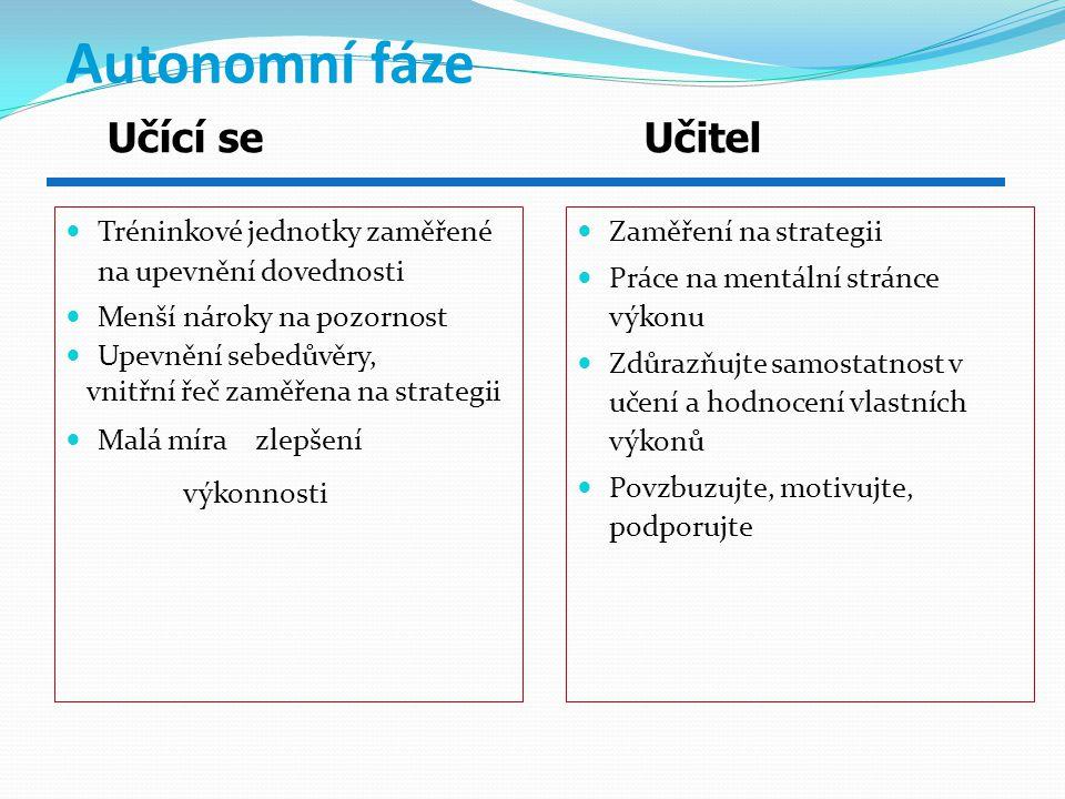 Autonomní fáze Tréninkové jednotky zaměřené na upevnění dovednosti Menší nároky na pozornost Upevnění sebedůvěry, vnitřní řeč zaměřena na strategii Ma