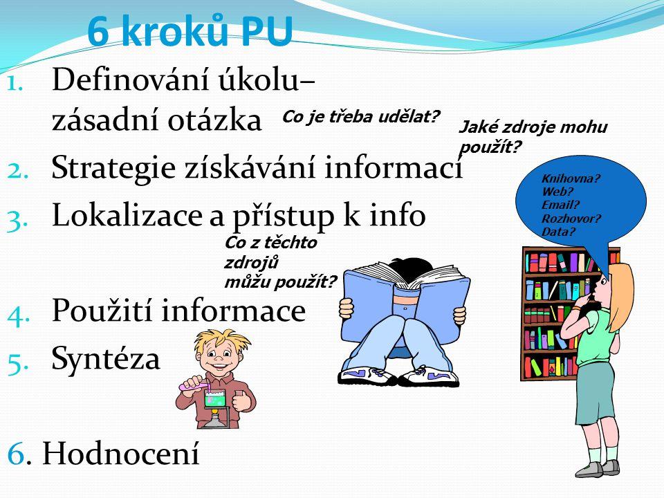 6 kroků PU 1. Definování úkolu– zásadní otázka 2. Strategie získávání informací 3. Lokalizace a přístup k info 4. Použití informace 5. Syntéza 6. Hodn