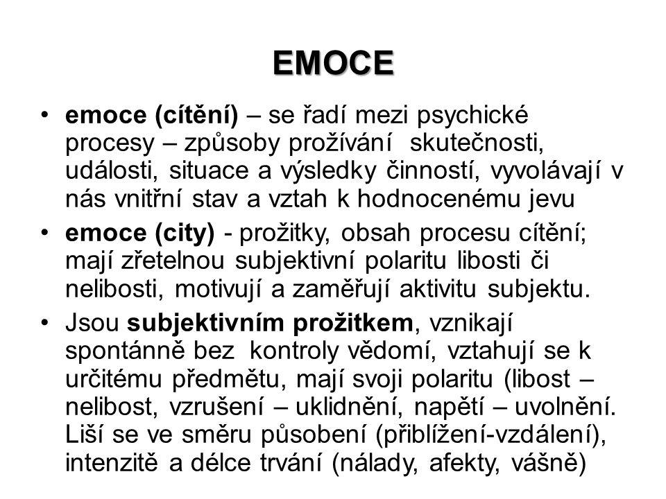 EMOCE emoce (cítění) – se řadí mezi psychické procesy – způsoby prožívání skutečnosti, události, situace a výsledky činností, vyvolávají v nás vnitřní stav a vztah k hodnocenému jevu emoce (city) - prožitky, obsah procesu cítění; mají zřetelnou subjektivní polaritu libosti či nelibosti, motivují a zaměřují aktivitu subjektu.