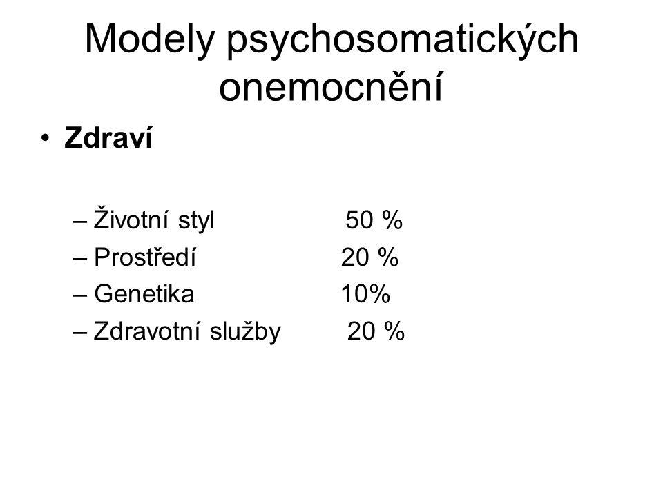 Modely psychosomatických onemocnění Zdraví –Životní styl 50 % –Prostředí 20 % –Genetika 10% –Zdravotní služby 20 %
