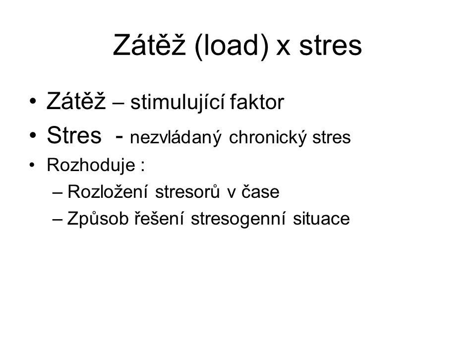 Zátěž (load) x stres Zátěž – stimulující faktor Stres - nezvládaný chronický stres Rozhoduje : –Rozložení stresorů v čase –Způsob řešení stresogenní s