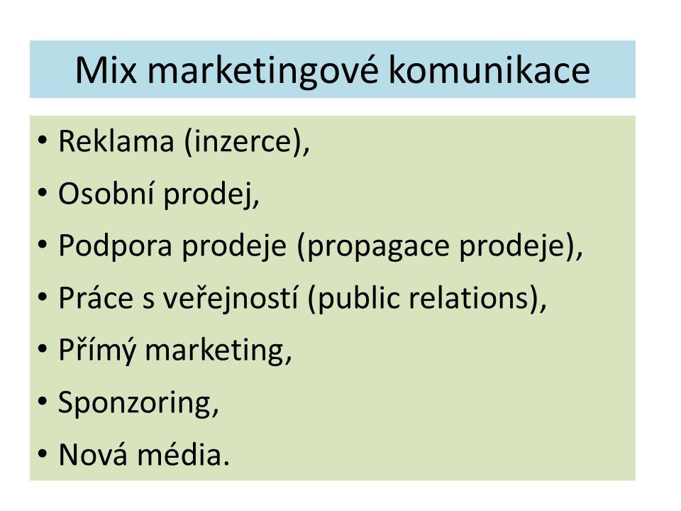 Mix marketingové komunikace Reklama (inzerce), Osobní prodej, Podpora prodeje (propagace prodeje), Práce s veřejností (public relations), Přímý market
