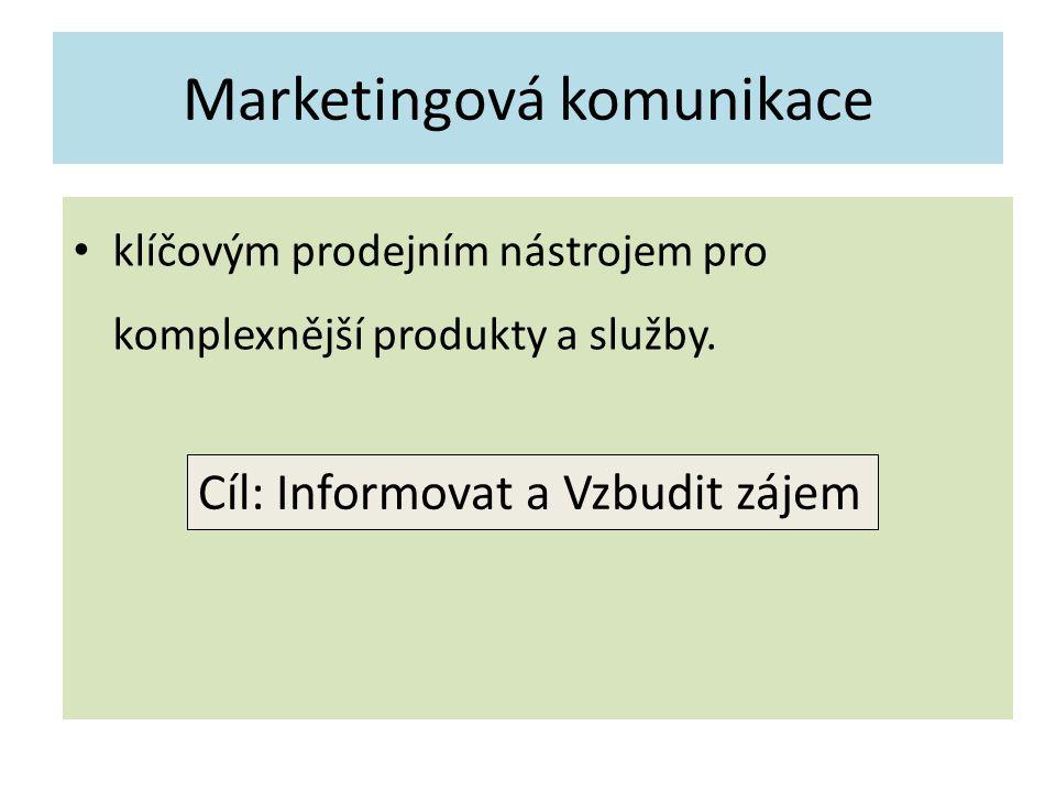 Marketingová komunikace klíčovým prodejním nástrojem pro komplexnější produkty a služby. Cíl: Informovat a Vzbudit zájem