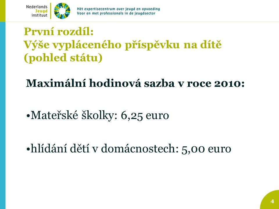 První rozdíl: Výše vypláceného příspěvku na dítě (pohled státu) Maximální hodinová sazba v roce 2010: Mateřské školky: 6,25 euro hlídání dětí v domácnostech: 5,00 euro 4