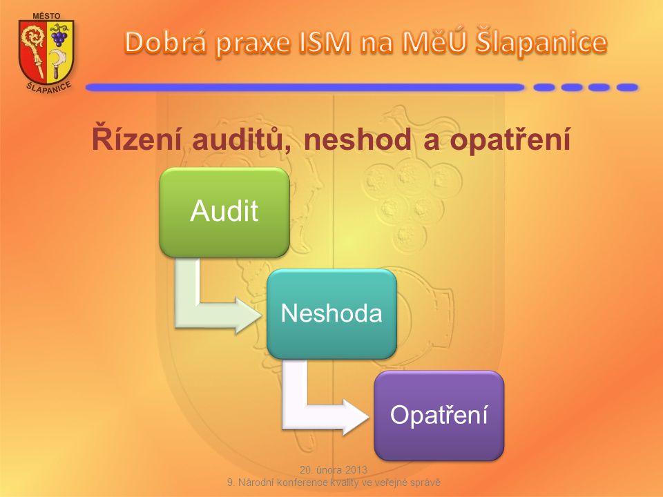 Řízení auditů, neshod a opatření Audit NeshodaOpatření 20. února 2013 9. Národní konference kvality ve veřejné správě