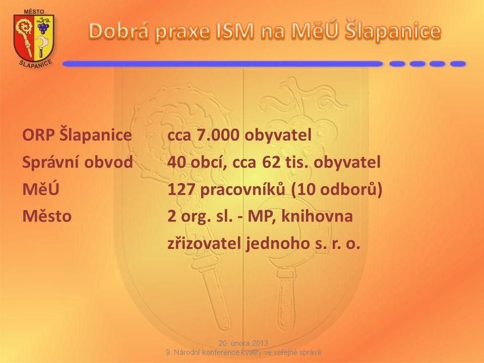 ORP Šlapanice cca 7.000 obyvatel Správní obvod 40 obcí, cca 62 tis. obyvatel MěÚ 127 pracovníků (10 odborů) Město2 org. sl. - MP, knihovna zřizovatel