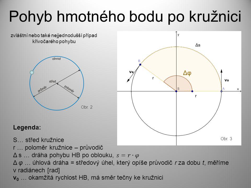 Obr. 2 Pohyb hmotného bodu po kružnici Legenda: Obr. 3 zvláštní nebo také nejjednodušší případ křivočarého pohybu