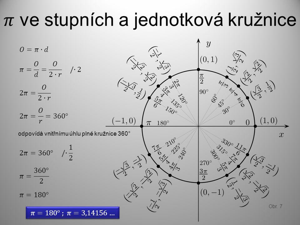 odpovídá vnitřnímu úhlu plné kružnice 360° Obr. 7