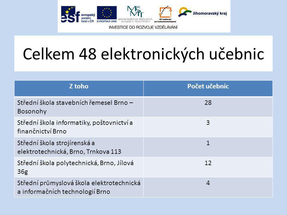 Celkem 48 elektronických učebnic Z tohoPočet učebnic Střední škola stavebních řemesel Brno – Bosonohy 28 Střední škola informatiky, poštovnictví a fin