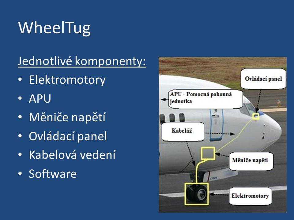 WheelTug Jednotlivé komponenty: Elektromotory APU Měniče napětí Ovládací panel Kabelová vedení Software