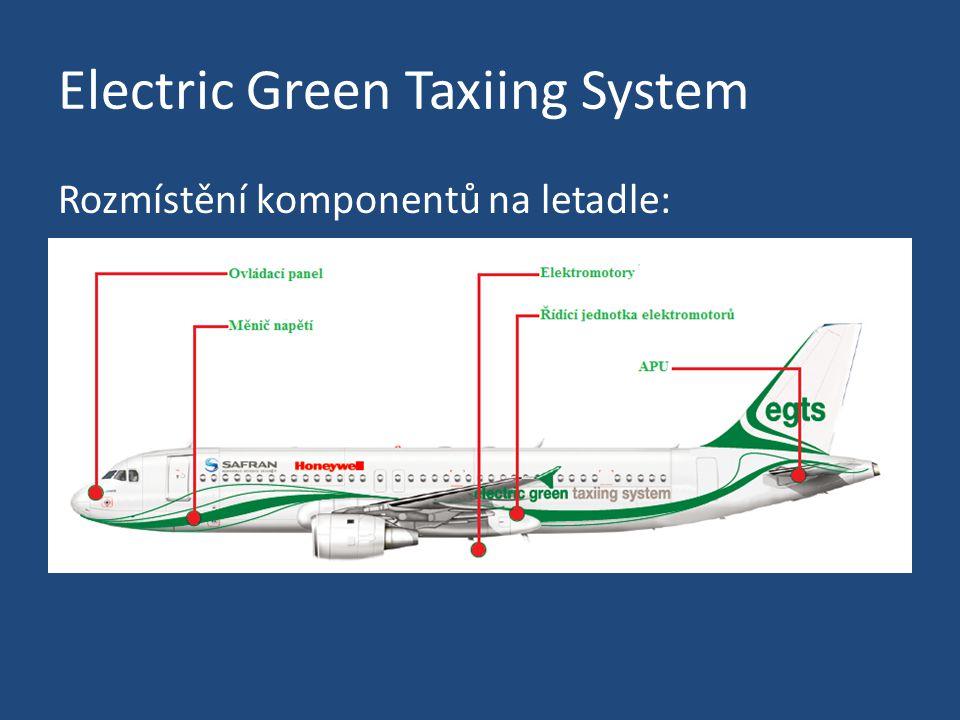Electric Green Taxiing System Rozmístění komponentů na letadle: