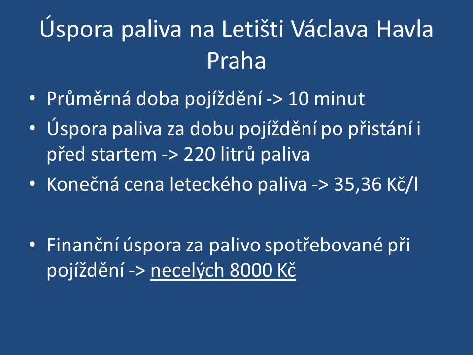 Úspora paliva na Letišti Václava Havla Praha Průměrná doba pojíždění -> 10 minut Úspora paliva za dobu pojíždění po přistání i před startem -> 220 litrů paliva Konečná cena leteckého paliva -> 35,36 Kč/l Finanční úspora za palivo spotřebované při pojíždění -> necelých 8000 Kč