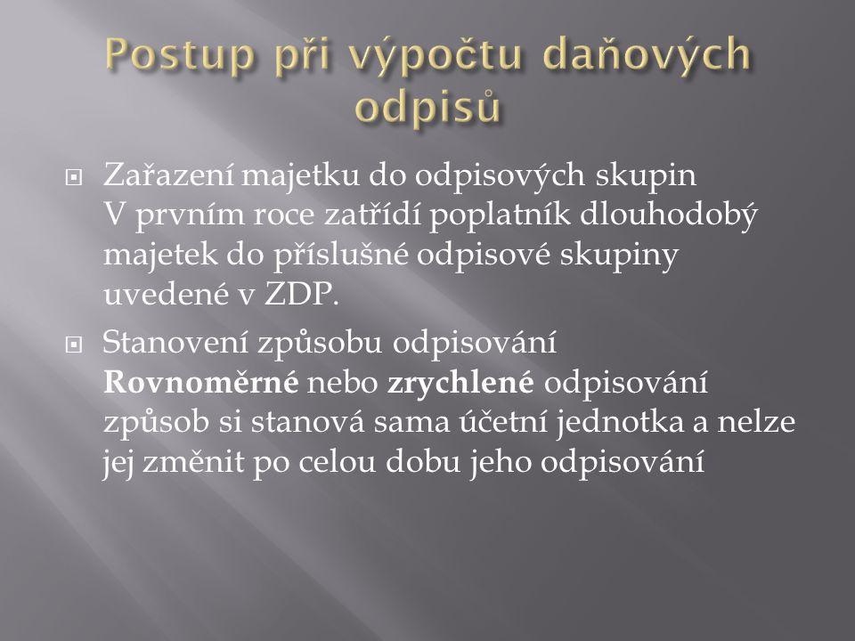  Zařazení majetku do odpisových skupin V prvním roce zatřídí poplatník dlouhodobý majetek do příslušné odpisové skupiny uvedené v ZDP.