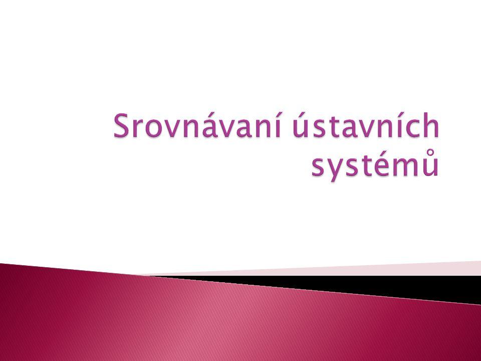  1.vztahy mezi nejvyššími státnimi orgány a jejich činnost  2.