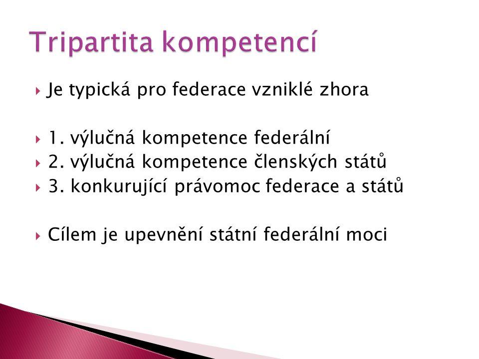  Je typická pro federace vzniklé zhora  1. výlučná kompetence federální  2. výlučná kompetence členských států  3. konkurující právomoc federace a