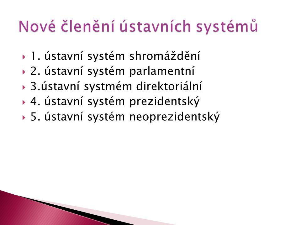  1. ústavní systém shromáždění  2. ústavní systém parlamentní  3.ústavní systmém direktoriální  4. ústavní systém prezidentský  5. ústavní systém