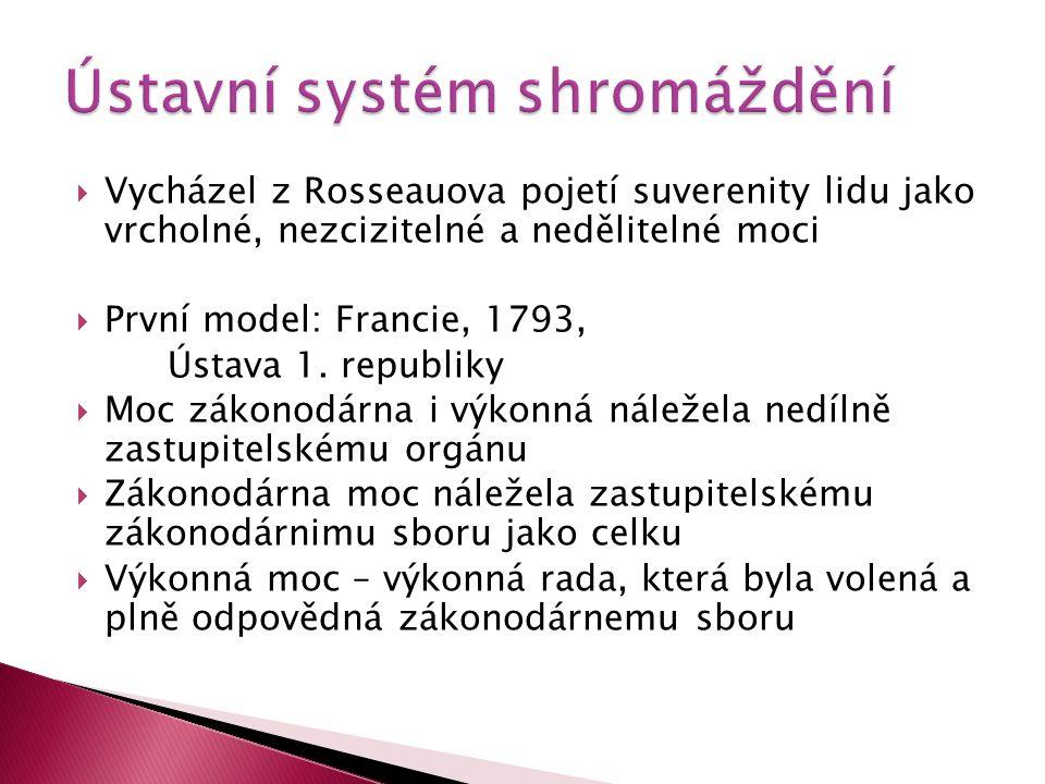  Vycházel z Rosseauova pojetí suverenity lidu jako vrcholné, nezcizitelné a nedělitelné moci  První model: Francie, 1793, Ústava 1. republiky  Moc