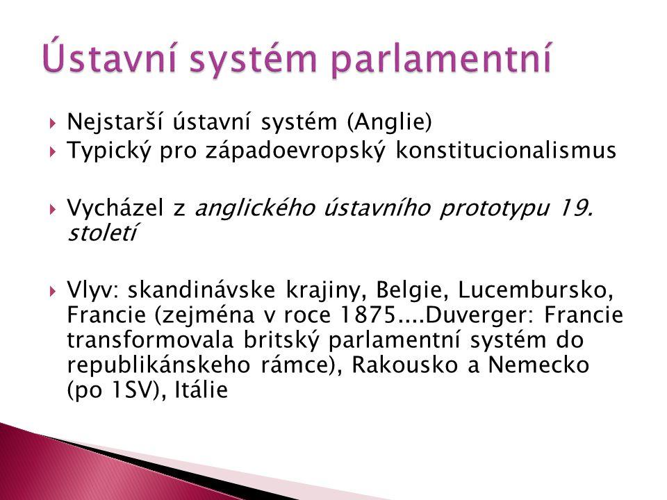  Nejstarší ústavní systém (Anglie)  Typický pro západoevropský konstitucionalismus  Vycházel z anglického ústavního prototypu 19. století  Vlyv: s
