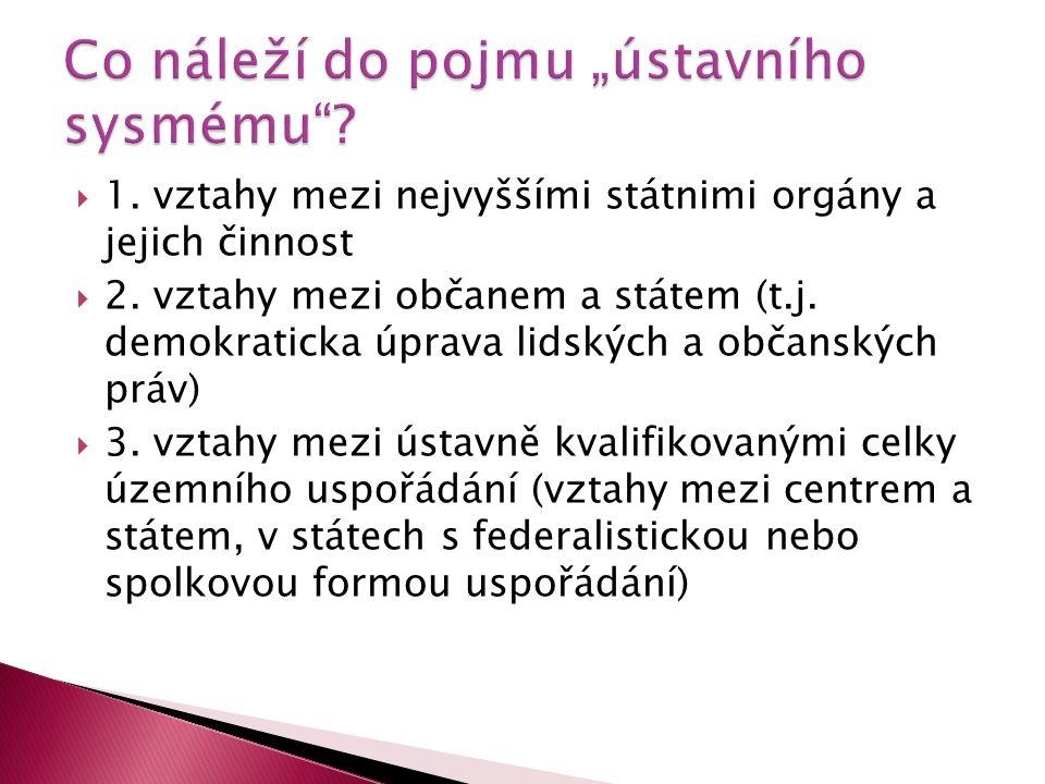  1. vztahy mezi nejvyššími státnimi orgány a jejich činnost  2. vztahy mezi občanem a státem (t.j. demokraticka úprava lidských a občanských práv) 