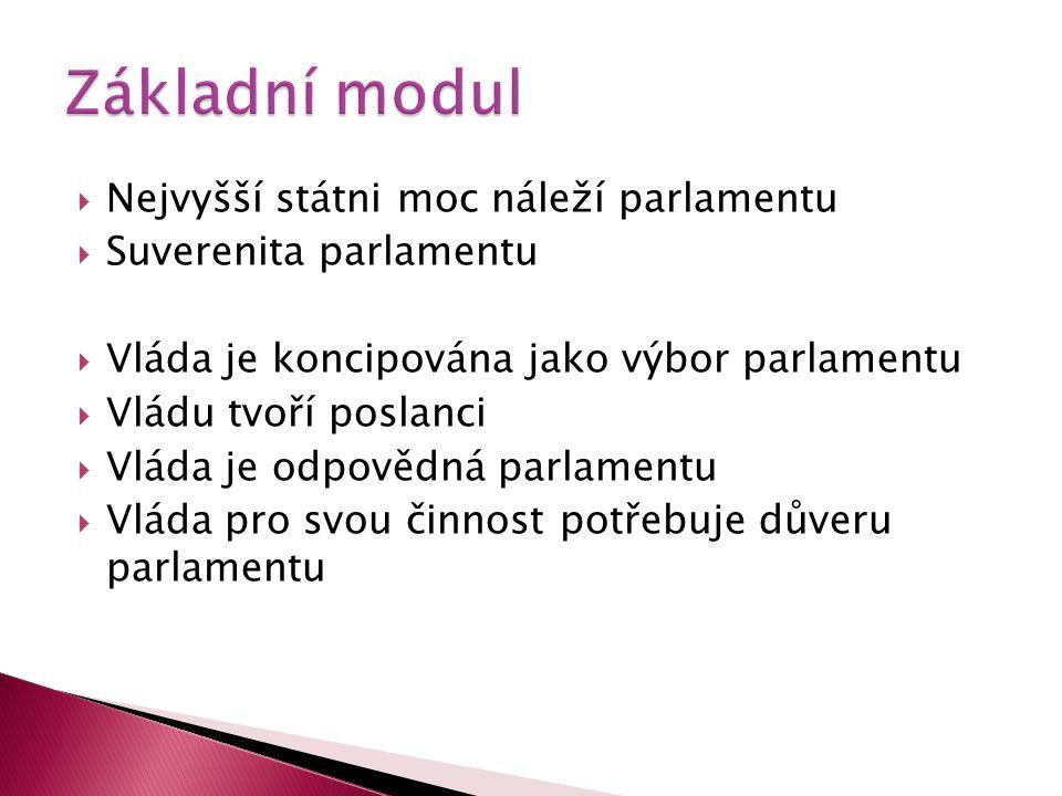  Nejvyšší státni moc náleží parlamentu  Suverenita parlamentu  Vláda je koncipována jako výbor parlamentu  Vládu tvoří poslanci  Vláda je odpověd