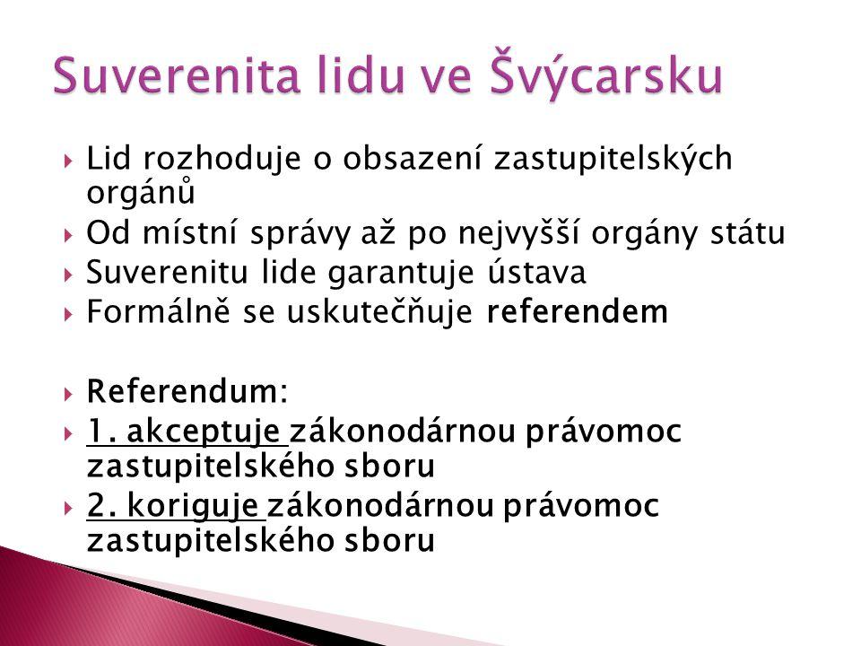 Lid rozhoduje o obsazení zastupitelských orgánů  Od místní správy až po nejvyšší orgány státu  Suverenitu lide garantuje ústava  Formálně se usku